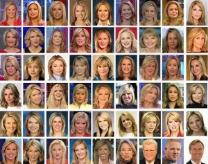 Fox News Presenters - cultural capital variation nil