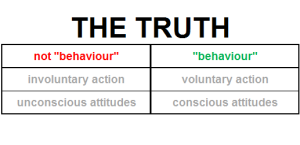 the-difference-between-attitude-and-behaviour