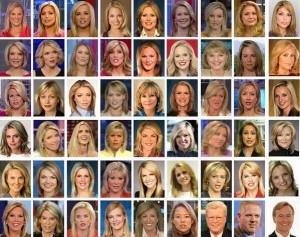 Fox News Presenters - cultural capital variation nil